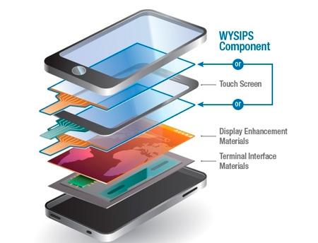 Самозаряжающийся смартфон